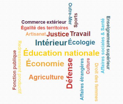 [Infographie] – Les chiffres clés des Ministères